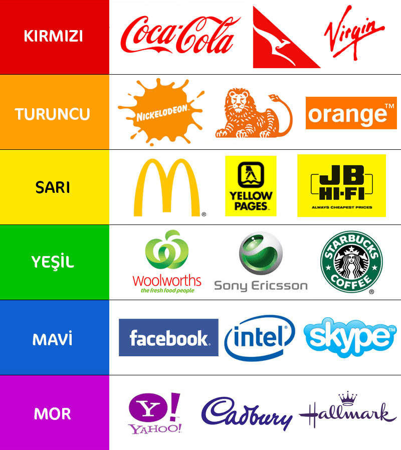 Logo Renk Seçimi